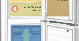 Infografik: So räumen Sie Ihren Retro Kühlschrank richtig ein
